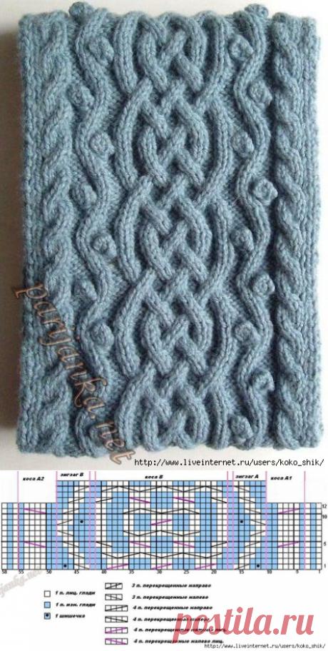 The Celtic patterns on spokes.