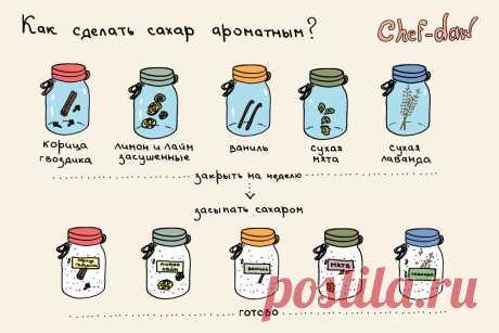 Как сделать сахар ароматным?: chefdaw — LiveJournal