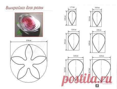Цветы из фоамирана: мастер класс. Как сделать цветы из фоамирана своими руками: схемы, шаблоны, выкройки. Топиарий из фоамирана и композиции
