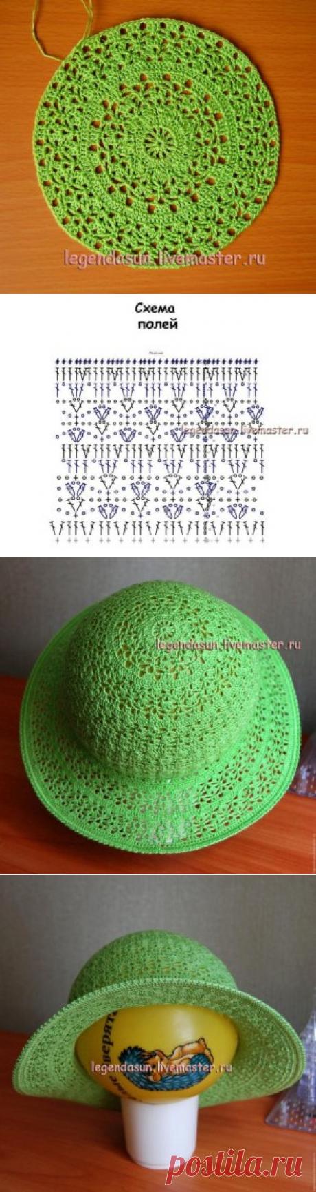 МК вязаная шляпка (панама) крючком. (размер шляпки 49-50 см)  