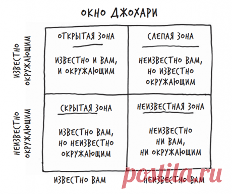 "Why people criticize also what to do with it | the Blog of publishing house ""A manna, Ivanov and Ferber\"""