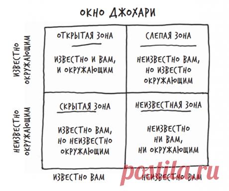 Почему люди критикуют и что делать с этим | Блог издательства «Манн, Иванов и Фербер»