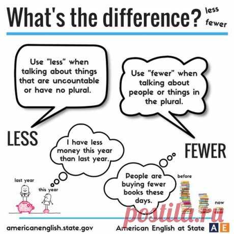 Less vs Fewer