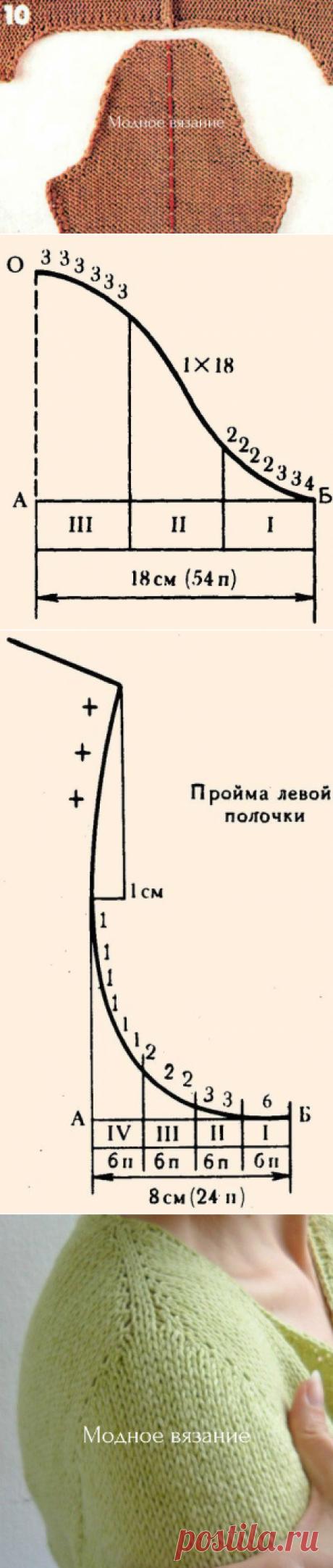 Расчет и вязание горловины ,скосов