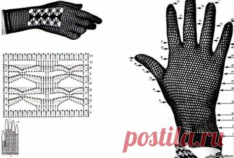 Вязание перчаток крючком и спицами - пошаговая инструкция для начинающих со схемами и фото примерами