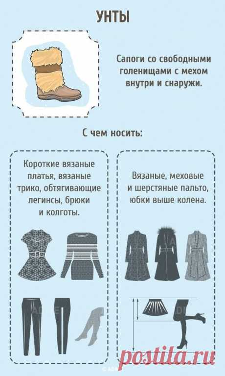 The best guide on women's shoes \/ All for the woman