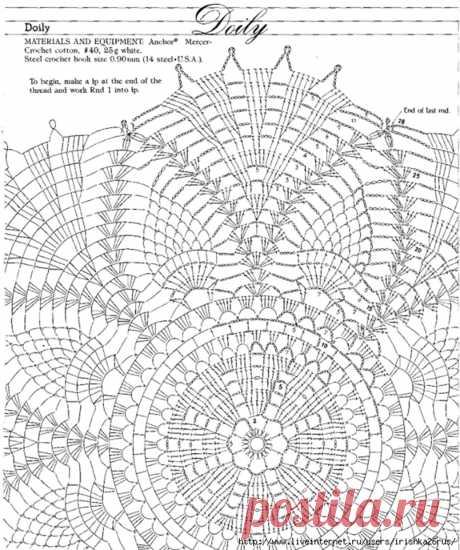 Схемы замечательных, невероятно красивых салфеток — Сделай сам, идеи для творчества - DIY Ideas