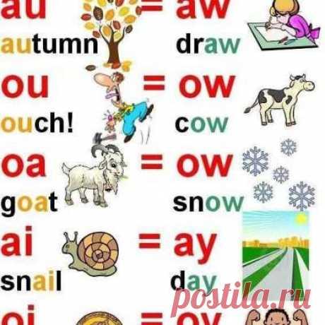 Учитель английского языка!