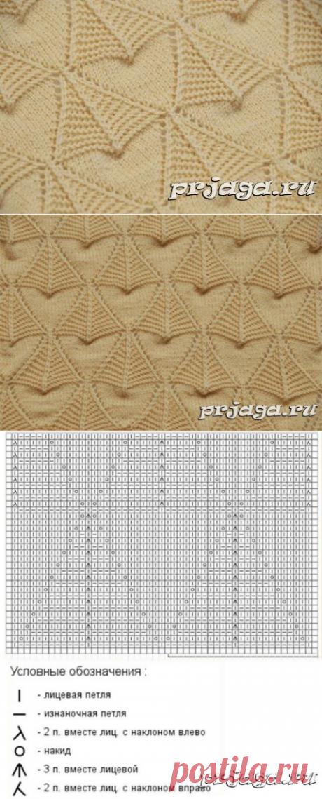 Volume pattern spokes