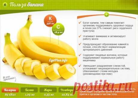 Полезные свойства бананов: едим с пользой