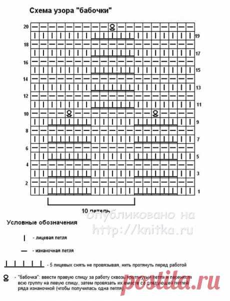 knitka-ru-effektnaya-zimnyaya-shapochka-rabota-mariny-stoyakinoy-16084.jpg (534×699)