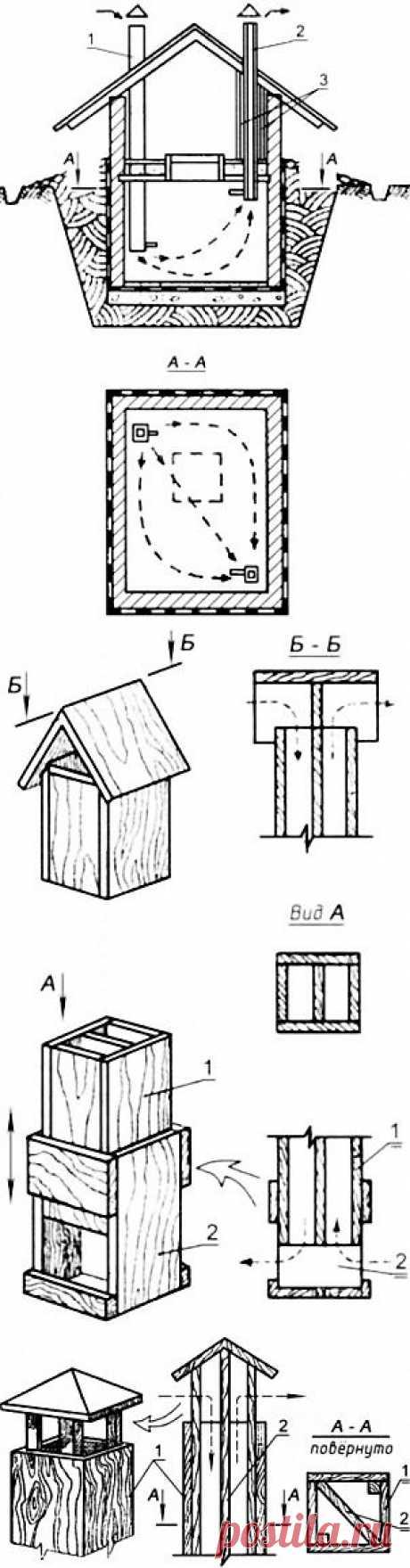 Как сделать вытяжку в погребе » Подсобка.com - как построить дом и сделать в нем ремонт