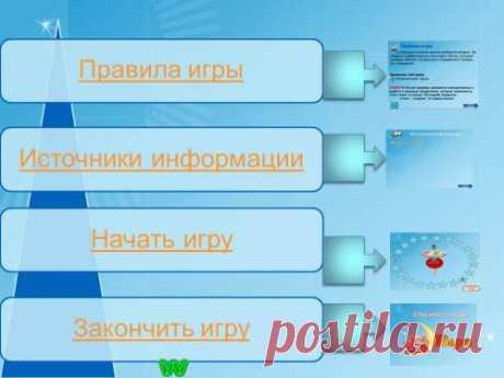 """Интеллектуальная игра """"Что? Где? Когда?"""" - Игры и викторины по русскому языку"""