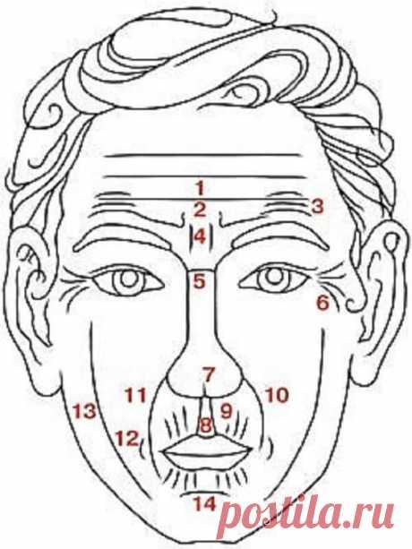 Las causas mentales de la aparición de las arrugas