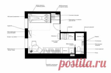 Дизайнер превратила «малогабаритку» 18 кв м в комфортную для жизни квартиру. Мне понравилось, как она разместила мебель и кухню