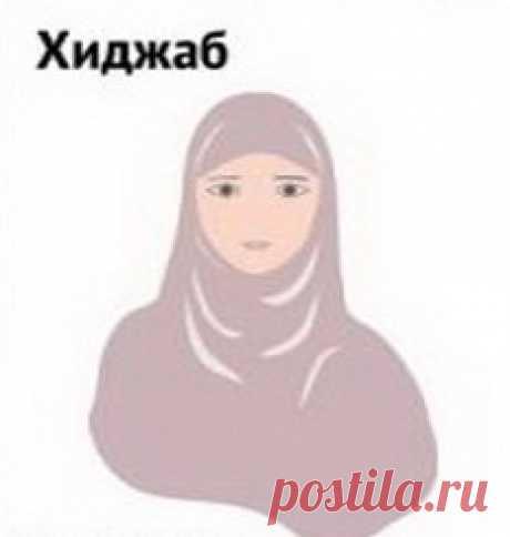 Как красиво завязать хиджаб.Мусульманская одежда