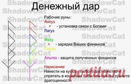 "Став ""Денежный дар"" -"
