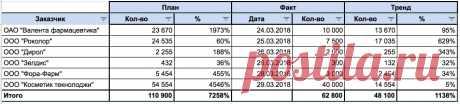 1526761040502 (127 kb) закачан 20 мая 2018 г. Joxi сделан при помощи Joxi.ru