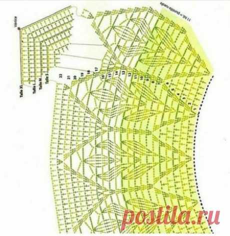 Вязание круглой кокетки с узором рельефных веточек.