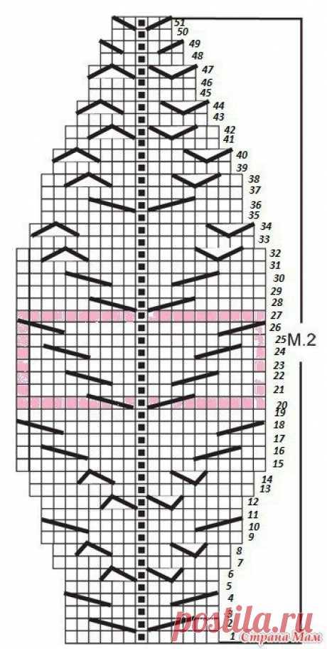 Берет Герда: особенности, схема вязания, подробное описание