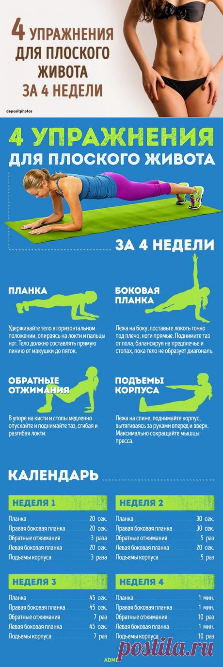 4упражнения для идеально плоского живота всего за4недели