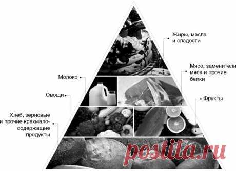 Что можно есть при диабете 2 типа: меню на неделю. Продукты при сахарном диабете