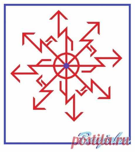 Bagirka - Генератор Энергии (подпитка для ставов) автор Bagirka