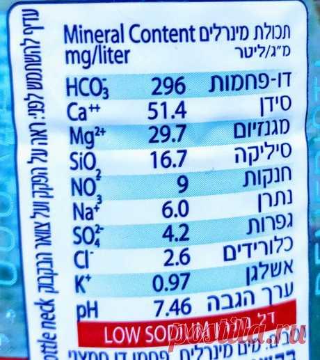 От каких продуктов стоит отказаться из-за повышенного содержания соли | Советы израильского кардиолога | Яндекс Дзен