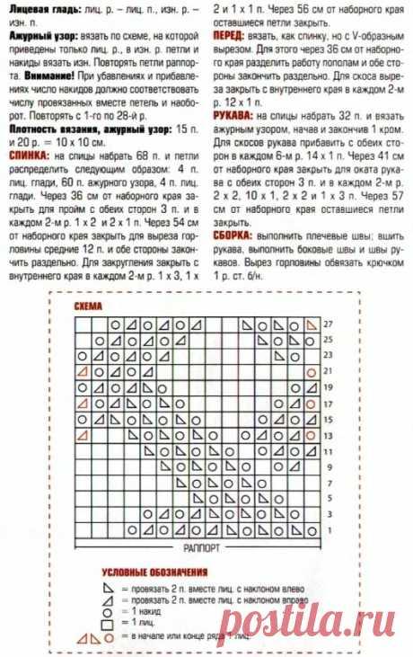 La blusa chiné por los rayos \/ la Labor de punto para las mujeres por los rayos. Los esquemas \/ PassionForum - las clases maestras por la costura