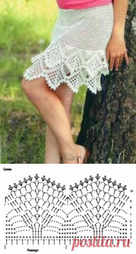 Кайма для юбочки