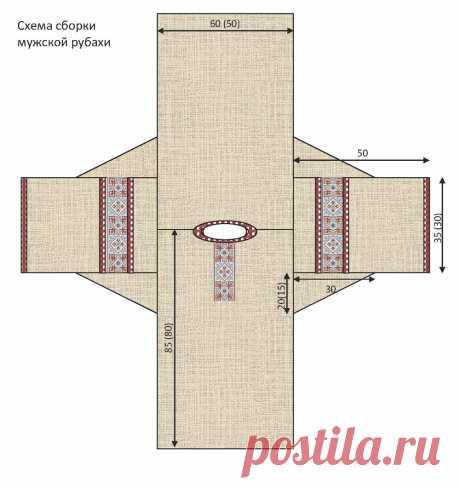 готовые схемы и выкройки женских блузок на 56-58 размер: 24 тыс изображений найдено в Яндекс.Картинках