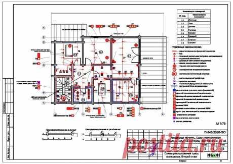 Проект электрики дома пример 547