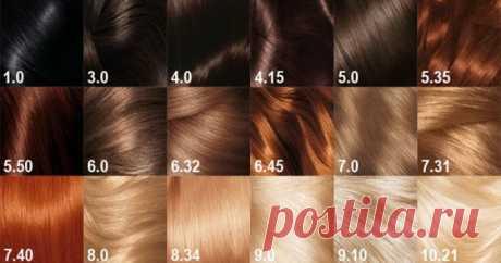 Научитесь красить волосы правильно! Вот что означают цифры на упаковке… | Женские темы