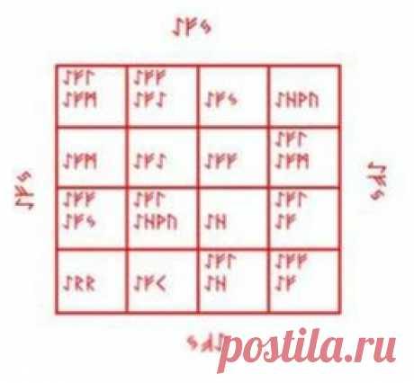 Рунический фталазол  Вот такой магический квадрат помогает в случае пищевого отравления от диареи. Или проще говоря от поноса) Помогает быстро.