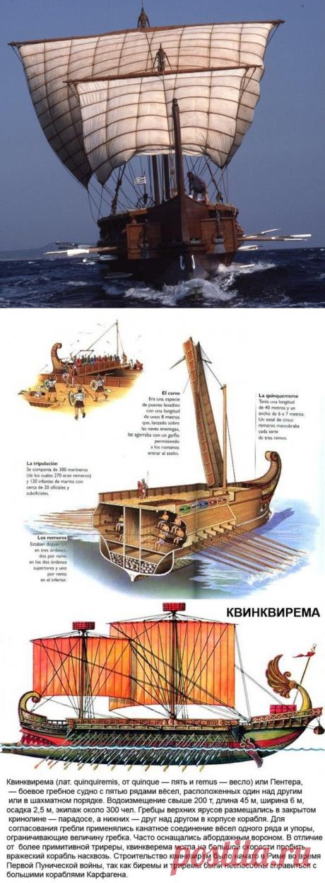 Cool - Fleet of Ancient Rome