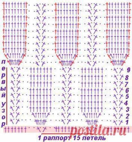 Стильная и стройнящая юбка Гранта крючком – схема узора без описания