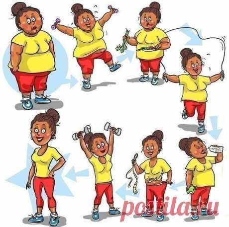 Если вы серьезно взялись за похудение, то Вам необходимо знать!!!; Худеем вместе