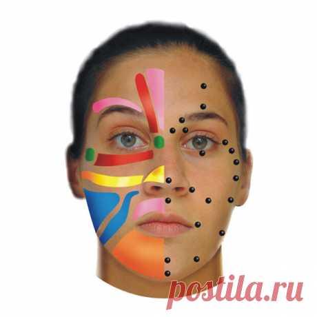 Коруги: уникальная нехирургической японская техника правки лица — Всегда в форме!