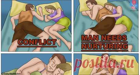 Что говорит позиция во сне о ваших отношениях Что говорит позиция во сне о ваших отношениях.