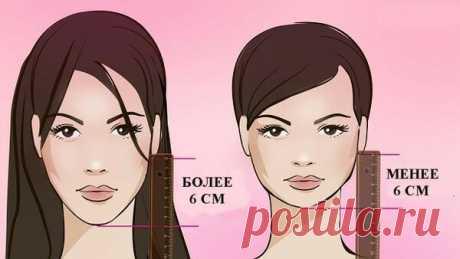 «Правило 6 см»: как определить какая длина волос вам подходит | модница | Яндекс Дзен