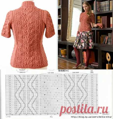 Пуловер ..