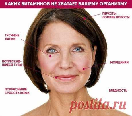 Лицо — зеркало нашего организма! Посмотри и проверь! — Планета и человек