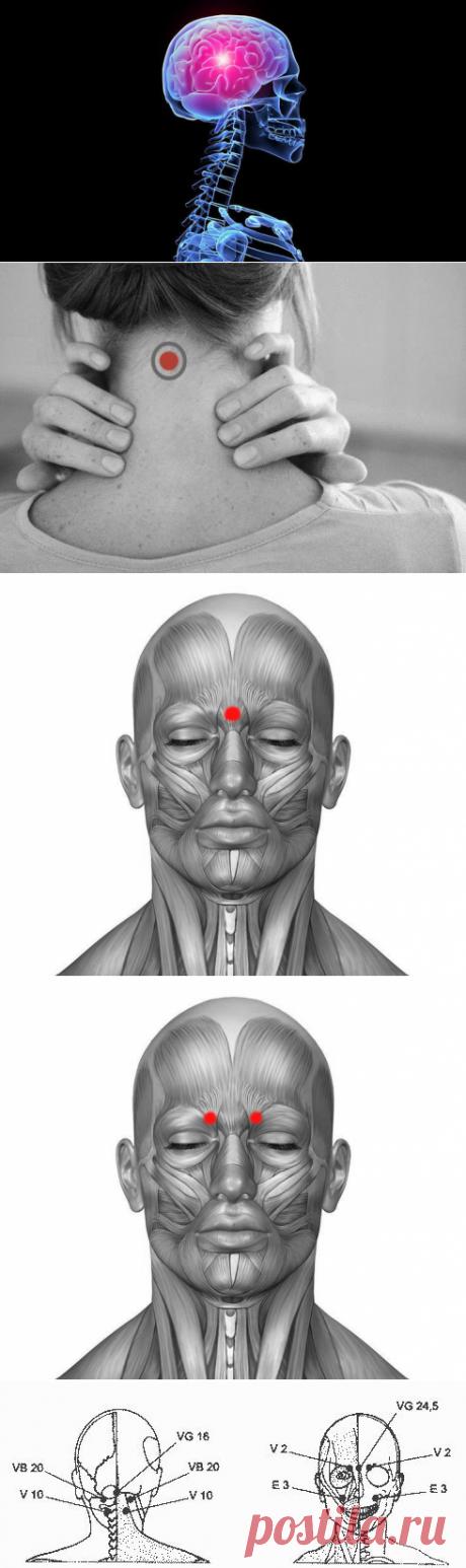Техника снятия головной боли и мигрени — Всегда в форме!