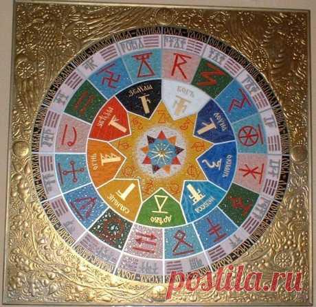 Славянский гороскоп (древний русский языческий гороскоп)