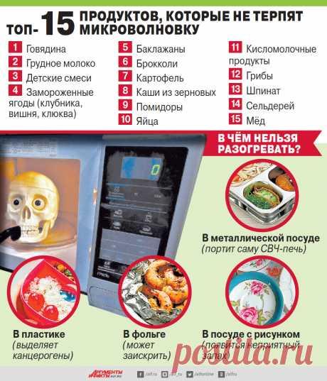 Разогреть до смерти. Какие продукты нельзя греть в микроволновке   Продукты и напитки   Кухня   Аргументы и Факты