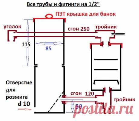 Дымогенератор для коптильни своими руками | Блог Виталия Павлова| Блог Виталия Павлова