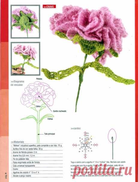 Вязаные цветы-схемы для вязания крючком
