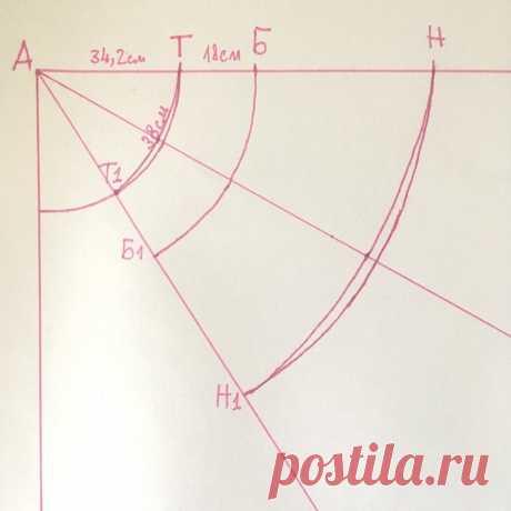 Как построить выкройку юбки-колокол: мастер-класс — Мастер-классы на BurdaStyle.ru
