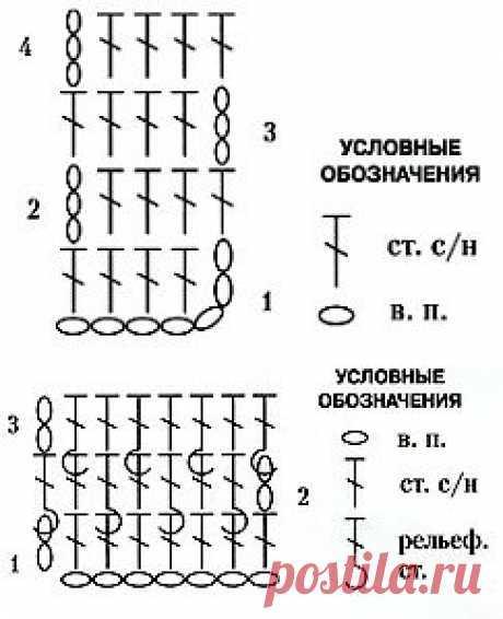 Как читать схемы вязания крючком. - Вязание для начинающих - Уроки вязания крючком - Вязание крючком, мотивы, схемы для вязания крючком