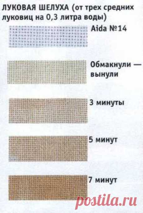 Как покрасить канву